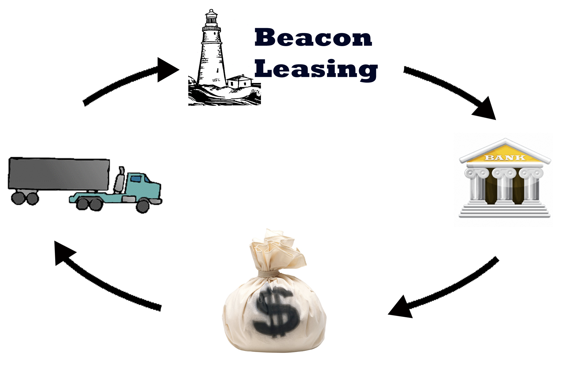 Kathryn Price Beacon Leasing